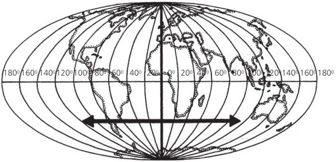 Wspolrzedne Geograficzne Geografia Opracowania Pl