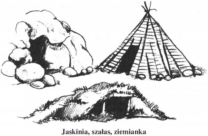 Jaskinia, szałas, ziemianka