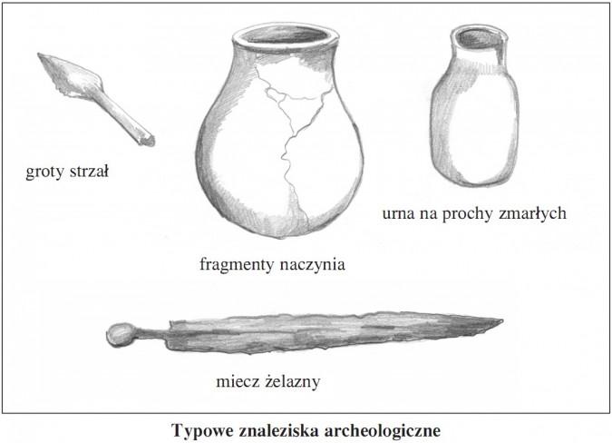 Typowe znaleziska archeologiczne