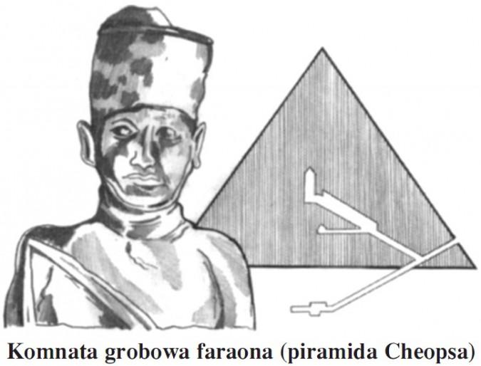 Komnata grobowa faraona (piramida Cheopsa)