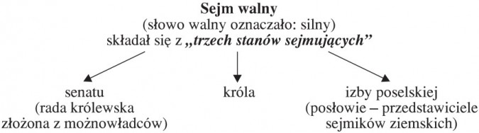 Sejm walny