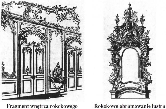 Fragment wnętrza rokokowego, rokokowe obramowanie lustra