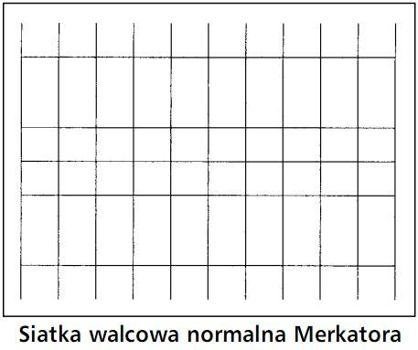 Siatka walcowa normalna Merkatora.