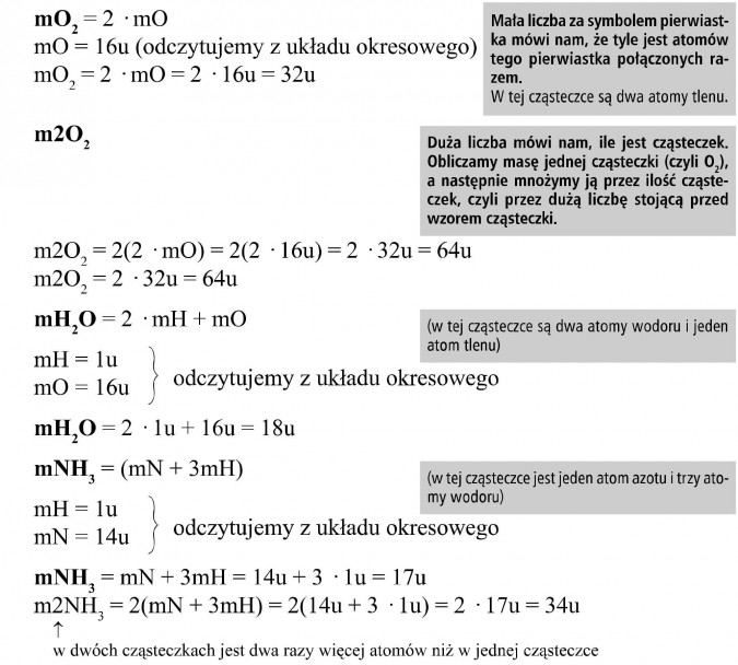 Obliczanie mas cząsteczkowych. Przykłady. Odczytujemy z układu okresowego. Mała liczba za symbolem pierwiastka mówi nam, że tyle jest atomów tego pierwiastka połączonych razem. W tej cząsteczce są dwa atomy tlenu. Duża liczba mówi nam, ile jest cząsteczek. Obliczamy masę jednej cząsteczki (czyli O2), a następnie mnożymy ją przez ilość cząsteczek, czyli przez dużą liczbę stojącą przed wzorem cząsteczki. W tej cząsteczce są dwa atomy wodoru i jeden atom tlenu. W tej cząsteczce jest jeden atom azotu i trzy atomy wodoru. W dwóch cząsteczkach jest dwa razy więcej atomów niż w jednej cząsteczce.
