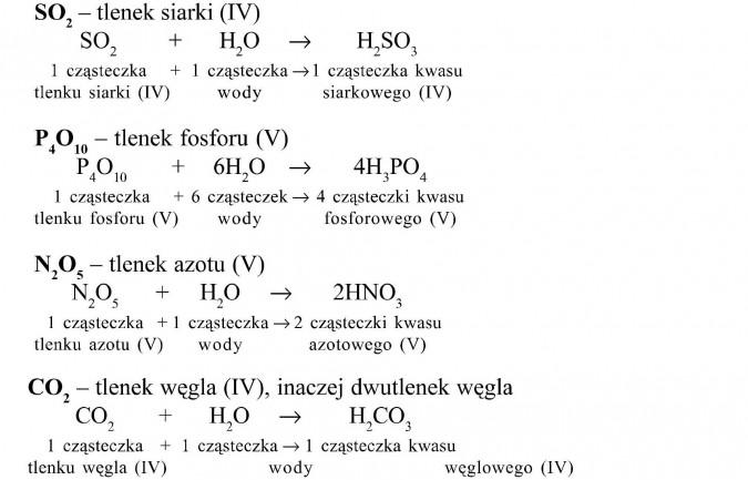 Otrzymywanie kwasów. Tlenek siarki, kwas siarkowy. Tlenek fosforu, kwas fosforowy. Tlenek azotu, kwas azotowy. Tlenek węgla (IV) - dwutlenek węgla, kwas węglowy.