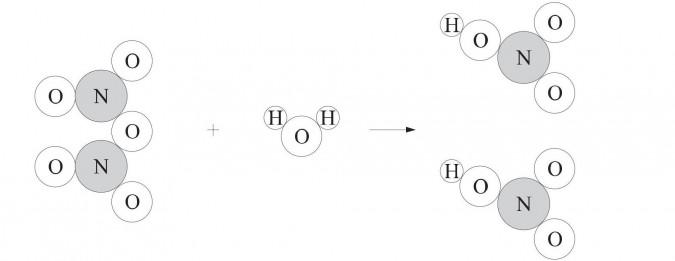 Kwas azotowy - ilustracja modelowa.