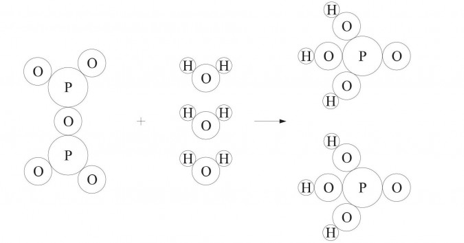 Kwas fosforowy - ilustracja modelowa.
