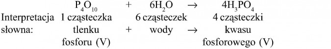 Interpretacja słowna: 1 cząsteczka tlenku fosforu (V) + 6 cząsteczek wody = 4 cząsteczki kwasu fosforowego.