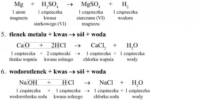 1 atom magnezu + 1 cząsteczka kwasu siarkowego (VI) = 1 cząsteczka siarczanu (VI) magnezu + 1 cząsteczka wodoru. Tlenek metalu + kwas = sól + woda. 1 cząsteczka tlenku wapnia + 2 cząsteczki kwasu solnego = 1 cząsteczka chlorku wapnia + 1 cząsteczka wody. Wodorotlenek + kwas = sól + woda. 1 cząsteczka wodorotlenku sodu + 1 cząsteczka kwasu solnego = 1 cząsteczka chlorku sodu + 1 cząsteczka wody.