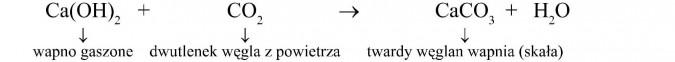 Wapno gaszone + dwutlenek węgla z powietrza = twardy węglan wapnia (skała)