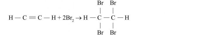 Właściwości chemiczne alkinów na przykładzie etynu.