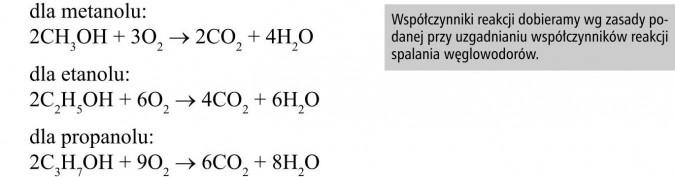 Charakterystyka pierwszych przedstawicieli szeregu homologicznego alkoholi jednowodorotlenowych (metanol, etanol, propanol). Współczynniki reakcji dobieramy wg zasady podanej przy uzgadnianiu współczynników reakcji spalania węglowodorów.