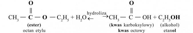 Wzory niektórych estrów. Ester, kwas karboksylowy, alkohol. Hydroliza. Octan etylu, kwas octowy, etanol.