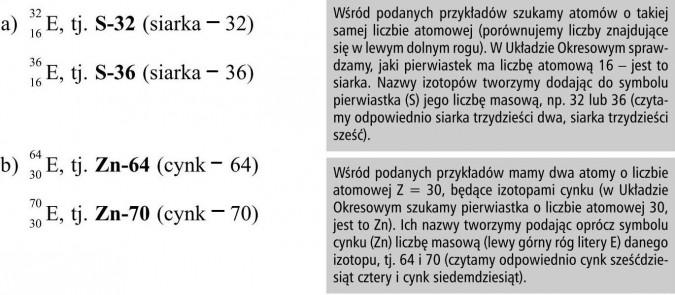 Izotopy. Wśród podanych przykładów szukamy atomów o takiej samej liczbie atomowej (porównujemy liczby znajdujące się w lewym dolnym rogu). W Układzie Okresowym sprawdzamy, jaki pierwiastek ma liczbę atomową 16 - jest to siarka. Nazwy izotopów tworzymy dodając do symbolu pierwiastka (S) jego liczbę masową, np. 32 lub 36 (czytamy odpowiednio siarka trzydzieści dwa, siarka trzydzieści sześć). Wśród podanych przykładów mamy dwa atomy o liczbie atomowej Z = 30, będące izotopami cynku (w Układzie Okresowym szukamy pierwiastka o liczbie atomowej 30, jest to Zn). Ich nazwy tworzymy podając oprócz symbolu cynku (Zn) liczbę masową (lewy górny róg litery E) danego izotopu, tj. 64 i 70.