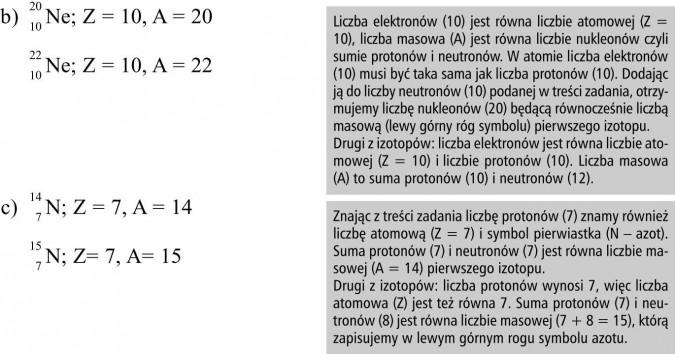 Izotopy. Liczba elektronów (10) jest równa liczbie atomowej (Z = 10), liczba masowa (A) jest równa liczbie nukleonów, czyli sumie protonów i neutronów. W atomie liczba elektronów (10) musi być taka sama, jak liczba protonów (10). Dodając ją do liczby neutronów (10) podanej w treści zadania, otrzymujemy liczbę nukleonów (20) będącą równocześnie liczbą masową (lewy górny róg symbolu) pierwszego izotopu. Drugi z izotopów: liczba elektronów jest równa liczbie atomowej (Z = 10) i liczbie protonów (10). Liczba masowa (A) to suma protonów (10) i neutronów (12). Znając z treści zadania liczbę protonów (7) znamy również liczbę atomową (Z = 7) i symbol pierwiastka (N - azot). Suma protonów (7) i neutronów (7) jest równa liczbie masowej (A = 14) pierwszego izotopu. Drugi z izotopów: liczba protonów wynosi 7, więc liczba atomowa (Z) jest też równa 7. Suma protonów (7) i neutronów (8) jest równa liczbie masowej (7 + 8 = 15), którą zapisujemy w lewym górnym rogu symbolu azotu.