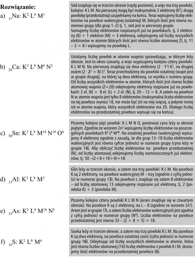 Sód znajduje się w trzecim okresie (rzędy poziome), a więc ma trzy powłoki, kolejno: K L M. Na pierwszej mogą być maksymalnie 2 elektrony (K2), drugą powłokę (przedostatnią) uzupełniamy na końcu. Teraz wpisujemy liczbę elektronów na powłoce walencyjnej (ostatniej) M, których ilość jest równa numerowi grupy (dla grup 1-2) tj. 1, sód jest w pierwszej grupie. Sumujemy liczbę elektronów rozpisanych już na powłokach, tj. 2 elektrony (K) + 1 elektron (M) = 3 elektrony, odejmujemy od liczby wszystkich elektronów w atomie (których ilość jest równa liczbie atomowej Z), tj. 11 - 3 = 8 i wpisujemy na powłokę L. Ustalamy liczbę powłok w atomie wapnia sprawdzając, w którym leży okresie. Jest to okres czwarty, a więc wypisujemy kolejno cztery powłoki: K L M N. Na pierwszej znajdują się dwa elektrony (2 · 12) K2, na drugiej osiem (2 · 22 = 8) L8. Teraz przechodzimy do powłoki ostatniej (wapń jest w grupie drugiej), na której są dwa elektrony, co wynika z numeru grupy. Od liczby wszystkich elektronów w atomie, których ilość jest równa liczbie atomowej wapnia (Z=20) odejmujemy elektrony rozpisane już na powłokach: 2 el. (K) + 8 el. (L) + 2 el. (N), tj. 20 - 12 = 8. A zatem na powłoce N w atomie wapnia jest tylko 8 elektronów (maksymalna liczba elektronów na tej powłoce wynosi 18, nie może być ich na niej więcej, a jedynie mniej niż w atomie wapnia, który wszystkich elektronów ma 20. Dlatego liczbę elektronów na przedostatniej powłoce wpisuje się na końcu). Piszemy kolejno pięć powłok: K L M N O, ponieważ cyna leży w okresie piątym. Zgodnie ze wzorem 2n2 wpisujemy liczbę elektronów na poszczególnych powłokach K2 L8 M18. Na ostatniej powłoce (walencyjnej) wpisujemy 4 elektrony zgodnie z zasadą, że dla grup 13-18 liczba elektronów walencyjnych jest równa cyfrze jedności w numerze grupy (cyna leży w grupie 14). Aby obliczyć liczbę elektronów na powłoce przedostatniej (N), od liczby atomowej odejmujemy liczbę rozmieszczonych już elektronów, tj. 50 -(2+8+18+4)=18. Glin leży w trzecim okre
