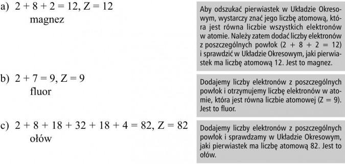 Aby odszukać pierwiastek w Układzie Okresowym, wystarczy znać jego liczbę atomową, która jest równa liczbie wszystkich elektronów w atomie. Należy zatem dodać liczby elektronów z poszczególnych powłok (2 + 8 + 2 = 12) i sprawdzić w Układzie Okresowym, jaki pierwiastek ma liczbę atomową 12. Jest to magnez. Dodajemy liczby elektronów z poszczególnych powłok i otrzymujemy liczbę elektronów w atomie, która jest równa liczbie atomowej (Z = 9). Jest to fluor. Dodajemy liczby elektronów z poszczególnych powłok i sprawdzamy w Układzie Okresowym, jaki pierwiastek ma liczbę atomową 82. Jest to ołów.