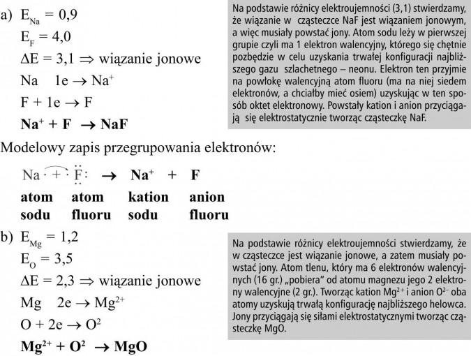 """Na podstawie różnicy elektroujemności (3,1) stwierdzamy, że wiązanie w cząsteczce NaF jest wiązaniem jonowym, a więc musiały powstać jony. Atom sodu leży w pierwszej grupie czyli ma 1 elektron walencyjny, którego się chętnie pozbędzie w celu uzyskania trwałej konfiguracji najbliższego gazu szlachetnego - neonu. Elektron ten przyjmie na powłokę walencyjną atom fluoru (ma na niej siedem elektronów, a chciałby mieć osiem) uzyskując w ten sposób oktet elektronowy. Powstały kation i anion przyciągają się elektrostatycznie tworząc cząsteczkę NaF. Na podstawie różnicy elektroujemności stwierdzamy, że w cząsteczce jest wiązanie jonowe, a zatem musiały powstać jony. Atom tlenu, który ma 6 elektronów walencyjnych (16 gr.) """"pobiera"""" od atomu magnezu jego 2 elektrony walencyjne (2 gr.). Tworząc kation Mg2+ i anion O2- oba atomy uzyskują trwałą konfigurację najbliższego helowca. Jony przyciągają się siłami elektrostatycznymi tworząc cząsteczkę MgO."""