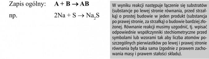 W wyniku reakcji następuje łączenie się substratów (substancje po lewej stronie równania, przed strzałką) o prostej budowie w jeden produkt (substancja po prawej stronie, za strzałką) o budowie bardziej złożonej. Równanie reakcji musimy uzgodnić, tj. wpisać odpowiednie współczynniki stechiometryczne przed symbolami lub wzorami tak aby liczba atomów poszczególnych pierwiastków po lewej i prawej stronie równania była taka sama (zgodnie z prawem zachowania masy i prawem stałości składu).
