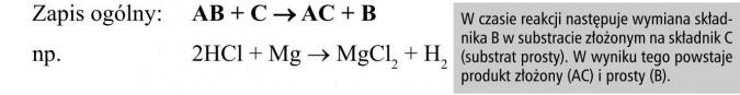 W czasie reakcji następuje wymiana składnika B w substracie złożonym na składnik C (substrat prosty). W wyniku tego powstaje produkt złożony (AC) i prosty (B).