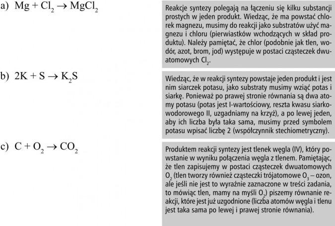 Reakcje syntezy polegają na łączeniu się kilku substancji prostych w jeden produkt. Wiedząc, że ma powstać chlorek magnezu, musimy do reakcji jako substratów użyć magnezu i chloru (pierwiastków wchodzących w skład produktu). Należy pamiętać, że chlor (podobnie jak tlen, wodór, azot, brom, jod) występuje w postaci cząsteczek dwuatomowych Cl2. Wiedząc, że w reakcji syntezy powstaje jeden produkt i jest nim siarczek potasu, jako substraty musimy wziąć potas i siarkę. Ponieważ po prawej stronie równania są dwa atomy potasu (potas jest I-wartościowy, reszta kwasu siarkowodorowego II, uzgadniamy na krzyż), a po lewej jeden, aby ich liczba była taka sama, musimy przed symbolem potasu wpisać liczbę 2 (współczynnik stechiometryczny). Produktem reakcji syntezy jest tlenek węgla (IV), który powstanie w wyniku połączenia węgla z tlenem. Pamiętając, że tlen zapisujemy w postaci cząsteczek dwuatomowych O2 (tlen tworzy również cząsteczki trójatomowe O3 - ozon, ale jeśli nie jest to wyraźnie zaznaczone w treści zadania, to mówiąc tlen, mamy na myśli O2) piszemy równanie reakcji, które jest już uzgodnione (liczba atomów węgla i tlenu jest taka sama po lewej i prawej stronie równania).