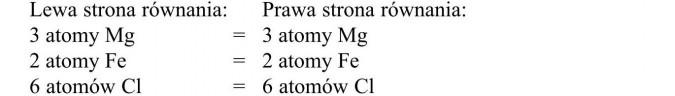 Lewa, prawa strona równania: 3 atomy Mg, 2 atomy Fe, 6 atomów Cl.