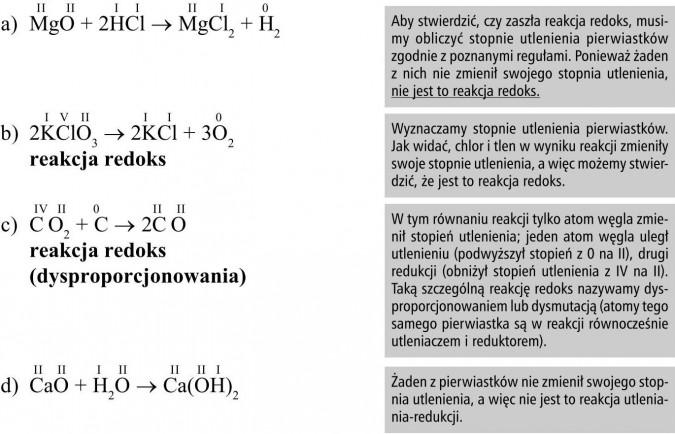 Aby stwierdzić, czy zaszła reakcja redoks, musimy obliczyć stopnie utlenienia pierwiastków zgodnie z poznanymi regułami. Ponieważ żaden z nich nie zmienił swojego stopnia utlenienia, nie jest to reakcja redoks. Wyznaczamy stopnie utlenienia pierwiastków. Jak widać, chlor i tlen w wyniku reakcji zmieniły swoje stopnie utlenienia, a więc możemy stwierdzić, że jest to reakcja redoks. W tym równaniu reakcji tylko atom węgla zmienił stopień utlenienia; jeden atom węgla uległ utlenieniu (podwyższył stopień z 0 na II), drugi redukcji (obniżył stopień utlenienia z IV na II). Taką szczególną reakcję redoks nazywamy dysproporcjonowaniem lub dysmutacją (atomy tego samego pierwiastka są w reakcji równocześnie utleniaczem i reduktorem). Żaden z pierwiastków nie zmienił swojego stopnia utlenienia, a więc nie jest to reakcja utleniania-redukcji.