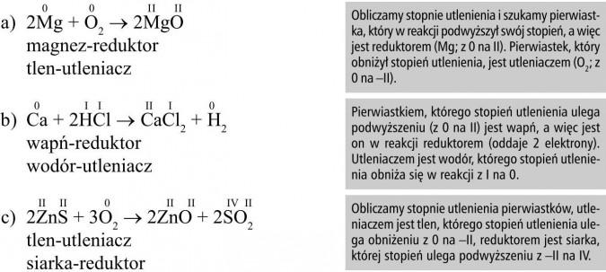 Obliczamy stopnie utlenienia i szukamy pierwiastka, który w reakcji podwyższył swój stopień, a więc jest reduktorem (Mg; z 0 na II). Pierwiastek, który obniżył stopień utlenienia, jest utleniaczem (O2; z 0 na -II). Pierwiastkiem, którego stopień utlenienia ulega podwyższeniu (z 0 na II) jest wapń, a więc jest on w reakcji reduktorem (oddaje 2 elektrony). Utleniaczem jest wodór, którego stopień utlenienia obniża się w reakcji z I na 0. Obliczamy stopnie utlenienia pierwiastków, utleniaczem jest tlen, którego stopień utlenienia ulega obniżeniu z 0 na -II, reduktorem jest siarka, której stopień ulega podwyższeniu z -II na IV.