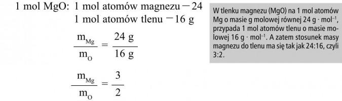 W tlenku magnezu (MgO) na 1 mol atomów Mg o masie g molowej równej 24 g · mol-1, przypada 1 mol atomów tlenu o masie molowej 16 g · mol-1. A zatem stosunek masy magnezu do tlenu ma się tak jak 24:16, czyli 3:2.
