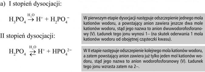 W pierwszym etapie dysocjacji następuje odszczepienie jednego mola kationów wodoru, a powstający anion zawiera jeszcze dwa mole kationów wodoru, stąd jego nazwa to anion dwuwodorofosforanowy (V). Ładunek tego jonu wynosi 1- (na skutek oderwania 1 mola kationów wodoru od obojętnej cząsteczki kwasu). W II etapie następuje odszczepienie kolejnego mola kationów wodoru, a zatem powstający anion zawiera już tylko jeden mol kationów wodoru, stąd jego nazwa to anion wodorofosforanowy (V). Ładunek tego jonu wzrasta zatem na 2-.