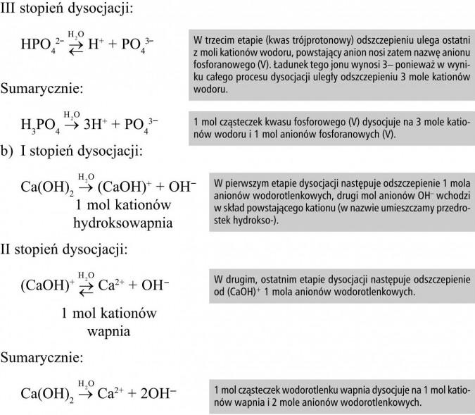 W trzecim etapie (kwas trójprotonowy) odszczepieniu ulega ostatni z moli kationów wodoru, powstający anion nosi zatem nazwę anionu fosforanowego (V). Ładunek tego jonu wynosi 3- ponieważ w wyniku całego procesu dysocjacji uległy odszczepieniu 3 mole kationów wodoru. 1 mol cząsteczek kwasu fosforowego (V) dysocjuje na 3 mole kationów wodoru i 1 mol anionów fosforanowych (V). W pierwszym etapie dysocjacji następuje odszczepienie 1 mola anionów wodorotlenkowych, drugi mol anionów OH- wchodzi w skład powstającego kationu (w nazwie umieszczamy przedrostek hydrokso-). W drugim, ostatnim etapie dysocjacji następuje odszczepienie od (CaOH)+ 1 mola anionów wodorotlenkowych. 1 mol cząsteczek wodorotlenku wapnia dysocjuje na 1 mol kationów wapnia i 2 mole anionów wodorotlenkowych.