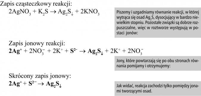 Reakcje w roztworach wodnych - Reakcje strąceniowe - Chemia - Opracowania.pl