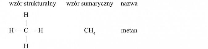 Węglowodory nasycone - alkany - Szereg homologiczny alkanów - Chemia -  Opracowania.pl