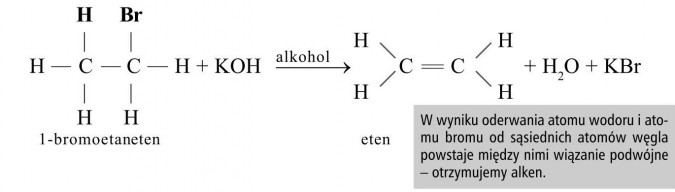 W wyniku oderwania atomu wodoru i atomu bromu od sąsiednich atomów węgla powstaje między nimi wiązanie podwójne - otrzymujemy alken.
