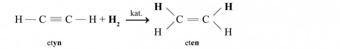 Właściwości chemiczne - reakcje addycji i polimeryzacji