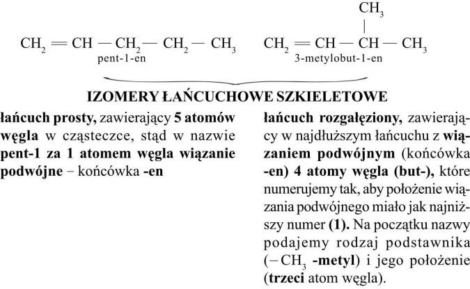 Izomeria węglowodorów nienasyconych. Izomery łańcuchowe szkieletowe. Łańcuch prosty, zawierający 5 atomów węgla w cząsteczce, stąd w nazwie pent-1 za 1 atomem węgla wiązanie podwójne - końcówka -en. Łańcuch rozgałęziony, zawierający w najdłuższym łańcuchu z wiązaniem podwójnym (końcówka -en) 4 atomy węgla (but-), które numerujemy tak, aby położenie wiązania podwójnego miało jak najniższy numer (1). Na początku nazwy podajemy rodzaj podstawnika(- CH3 -metyl) i jego położenie (trzeci atom węgla).