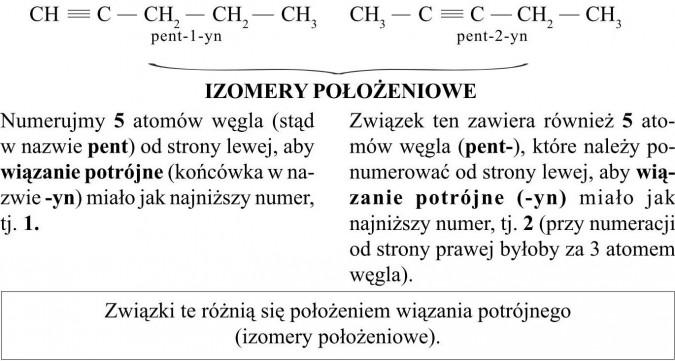 Izomeria węglowodorów nienasyconych. Izomery położeniowe. Numerujmy 5 atomów węgla (stąd w nazwie pent) od strony lewej, aby wiązanie potrójne (końcówka w nazwie -yn) miało jak najniższy numer, tj. 1. Związek ten zawiera również 5 atomów węgla (pent-), które należy ponumerować od strony lewej, aby wiązanie potrójne (-yn) miało jak najniższy numer, tj. 2 (przy numeracji od strony prawej byłoby za 3 atomem węgla). Związki te różnią się położeniem wiązania potrójnego (izomery położeniowe).