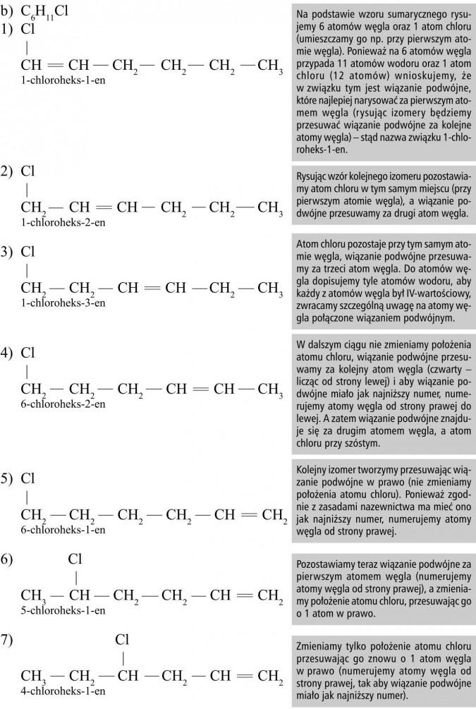 Na podstawie wzoru sumarycznego rysujemy 6 atomów węgla oraz 1 atom chloru (umieszczamy go np. przy pierwszym atomie węgla). Ponieważ na 6 atomów węgla przypada 11 atomów wodoru oraz 1 atom chloru (12 atomów) wnioskujemy, że w związku tym jest wiązanie podwójne, które najlepiej narysować za pierwszym atomem węgla (rysując izomery będziemy przesuwać wiązanie podwójne za kolejne atomy węgla) - stąd nazwa związku 1-chloroheks-1-en. Rysując wzór kolejnego izomeru pozostawiamy atom chloru w tym samym miejscu (przy pierwszym atomie węgla), a wiązanie podwójne przesuwamy za drugi atom węgla. Atom chloru pozostaje przy tym samym atomie węgla, wiązanie podwójne przesuwamy za trzeci atom węgla. Do atomów węgla dopisujemy tyle atomów wodoru, aby każdy z atomów węgla był IV-wartościowy, zwracamy szczególną uwagę na atomy węgla połączone wiązaniem podwójnym. W dalszym ciągu nie zmieniamy położenia atomu chloru, wiązanie podwójne przesuwamy za kolejny atom węgla (czwarty - licząc od strony lewej) i aby wiązanie podwójne miało jak najniższy numer, numerujemy atomy węgla od strony prawej do lewej. A zatem wiązanie podwójne znajduje się za drugim atomem węgla, a atom chloru przy szóstym. Kolejny izomer tworzymy przesuwając wiązanie podwójne w prawo (nie zmieniamy położenia atomu chloru). Ponieważ zgodnie z zasadami nazewnictwa ma mieć ono jak najniższy numer, numerujemy atomy węgla od strony prawej. Pozostawiamy teraz wiązanie podwójne za pierwszym atomem węgla (numerujemy atomy węgla od strony prawej), a zmieniamy położenie atomu chloru, przesuwając go o 1 atom w prawo. Zmieniamy tylko położenie atomu chloru przesuwając go znowu o 1 atom węgla w prawo (numerujemy atomy węgla od strony prawej, tak aby wiązanie podwójne miało jak najniższy numer).